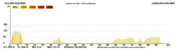 WCapture d'ecran 2014-08-06 à 21.16.37