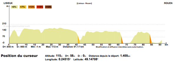 Randonnee en Normandie 07-201436